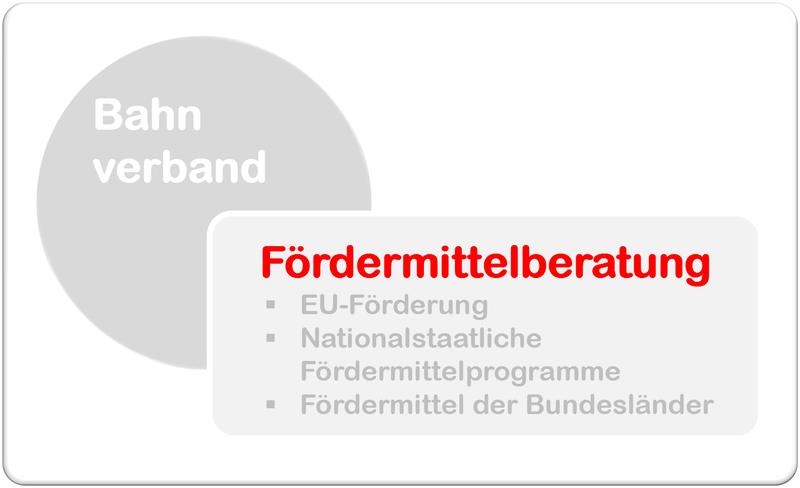 Bahnverband.de - Fördermittelberatung