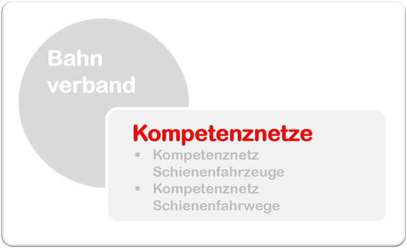 Bahnverband.de - Kompetenznetz