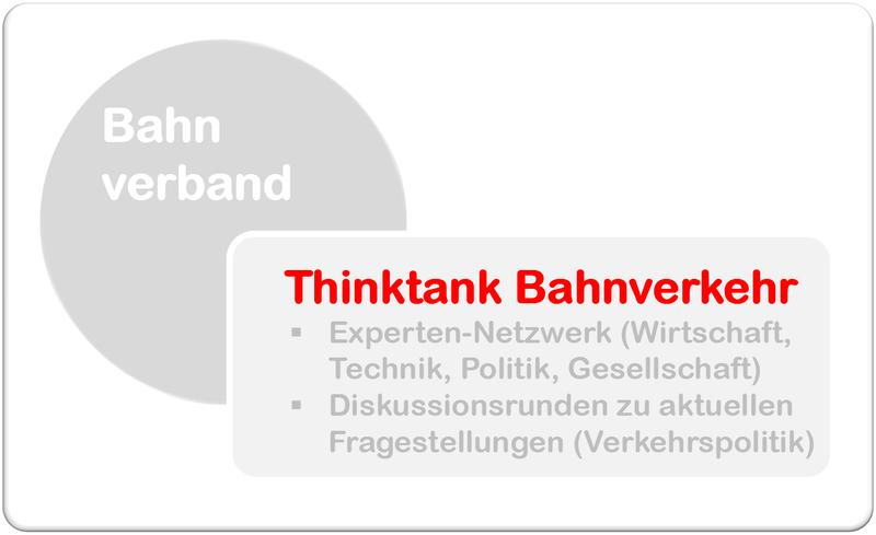 Bahnverband.de - Thinktank