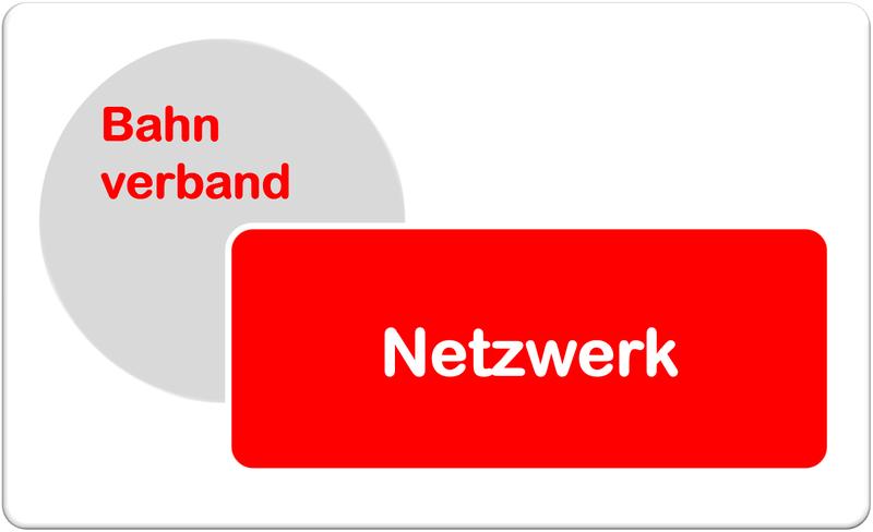 Bahnverband.de - Netzwerk