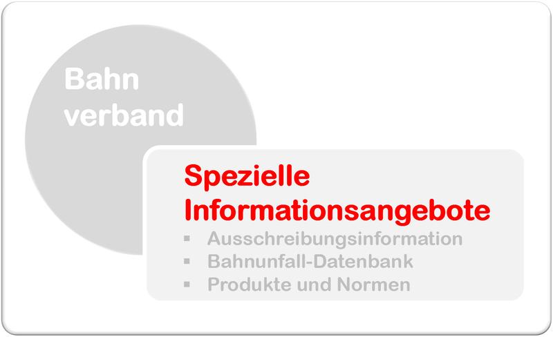 Bahnverband.de - Spezielle Informationsangebote