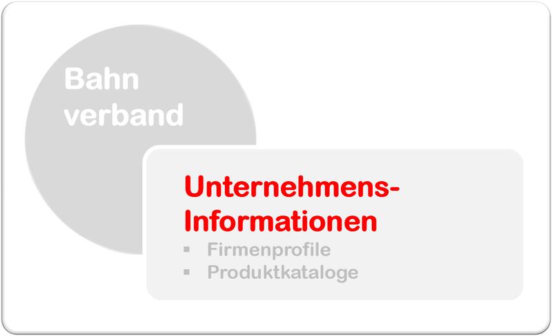 Bahnverband.de - Unternehmensinformation