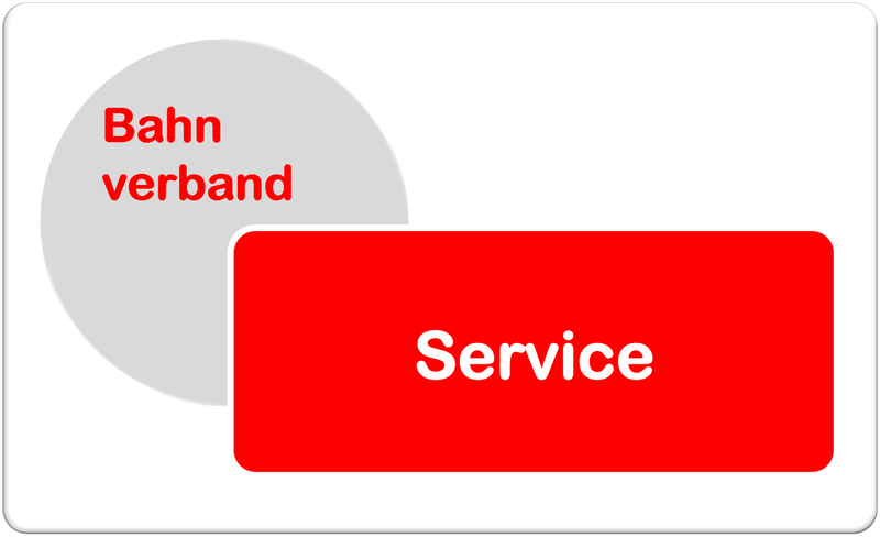 Bahnverband.de - Service